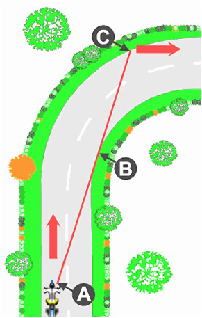 Dealing with Junctions