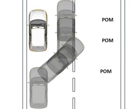 Parallel Parking - How do you deal with it?