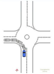 Roundabouts 2