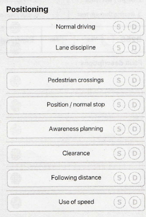 DL 25 Positioning