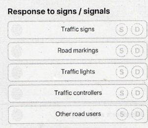 DL 25 Response to Signs and Signals